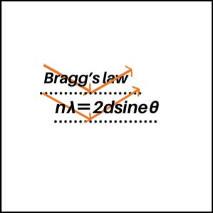 ブラッグの法則