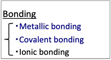 金属結合と共有結合