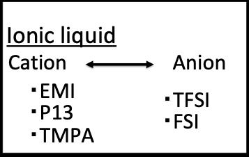 イオン液体