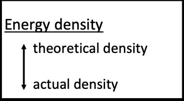 エネルギー密度