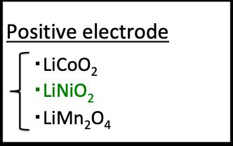 ニッケル酸リチウム