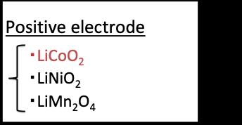 コバルト酸リチウム