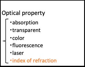 セラミックの光学的性質
