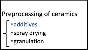 セラミックの前処理工程
